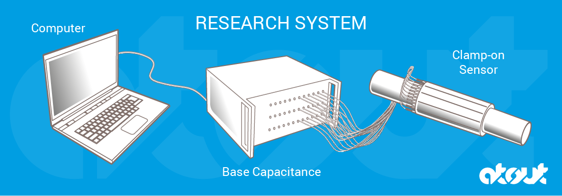 Atout Research System