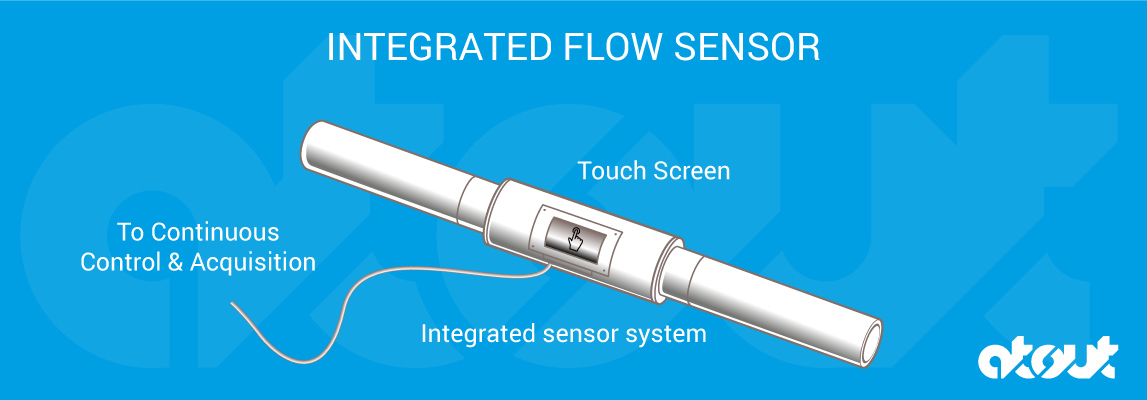 Atout Integrated Flow Sensor